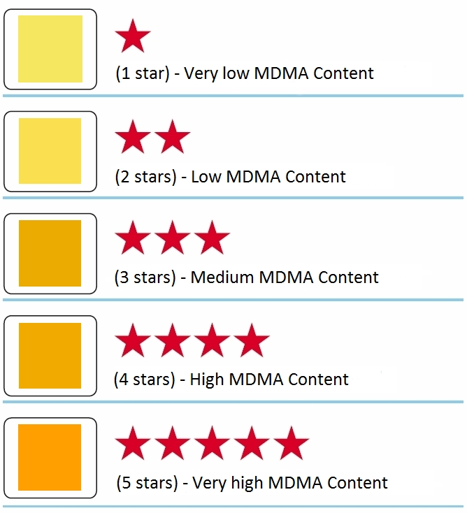 Mmc Store Products Mdma Purity Test